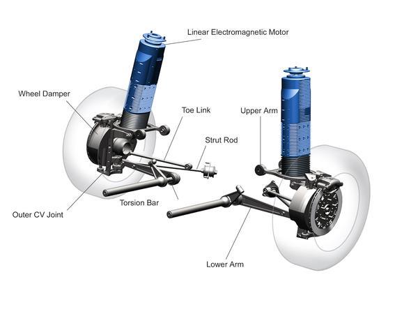 Bose active suspension diagram