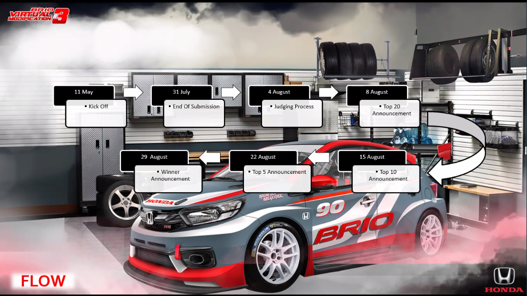 Brio V-Mod 3 rundown